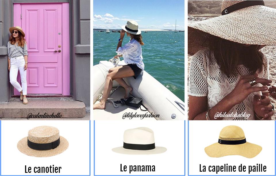 qualité-supérieure grande remise super populaire Quel chapeau choisir cet été ?
